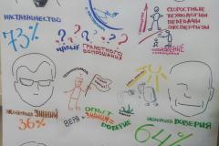 VI Международный форум МАКО «Индустрии будущего»_34